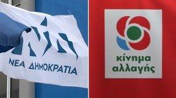 nea-dimokratia-kai-kinal-gia-tis-dilwseis-tsipra