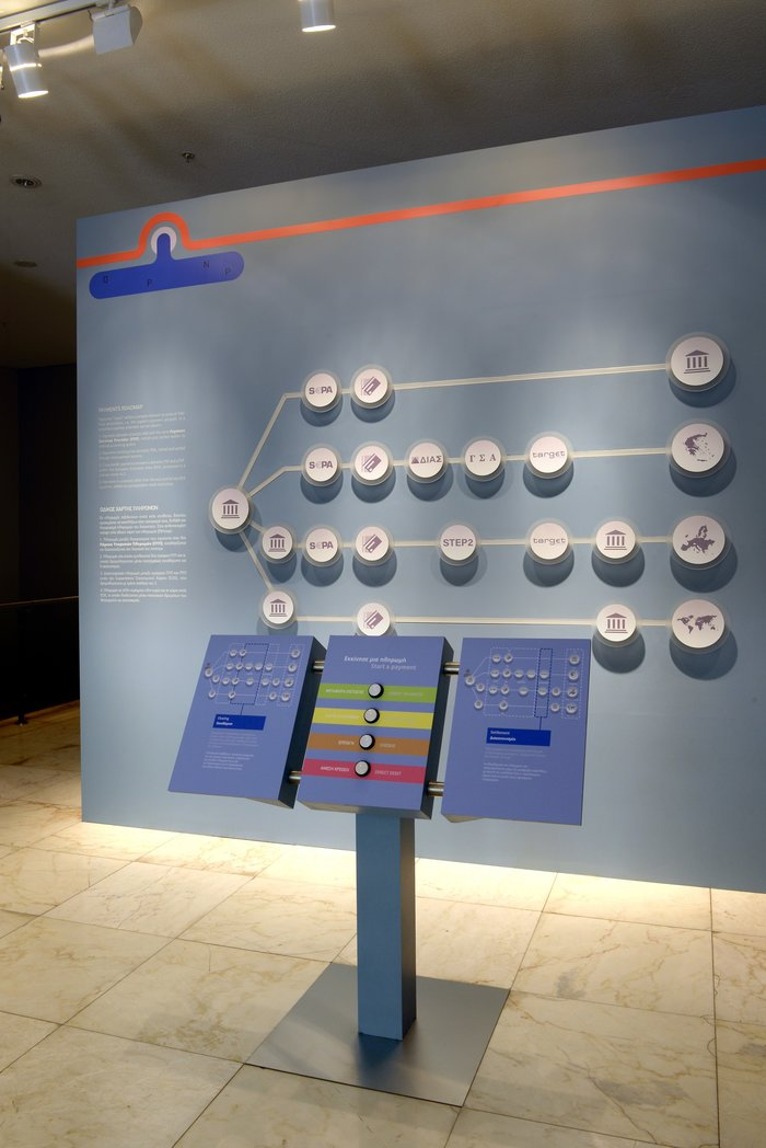 «e-Πληρωμές: ένας οδικός χάρτης»