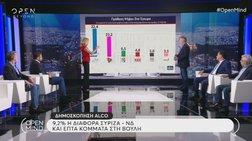 ALCO: Η διαφορά ΝΔ - ΣΥΡΙΖΑ, οι έδρες και τα σενάρια της αυτοδυναμίας