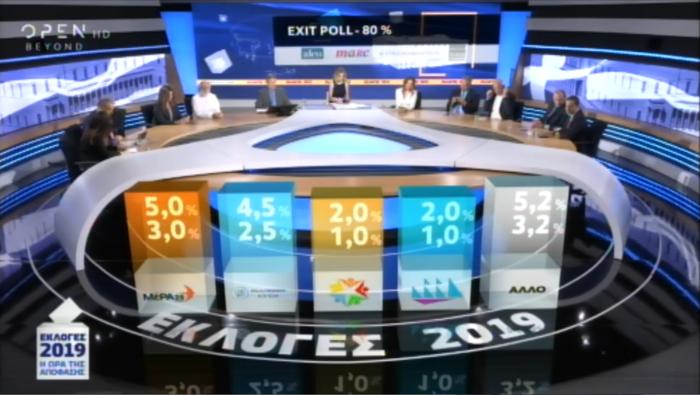 Τι δείχνει το τελικό Exit Poll: ΝΔ 38-41%, ΣΥΡΙΖΑ 29-32% - εικόνα 4