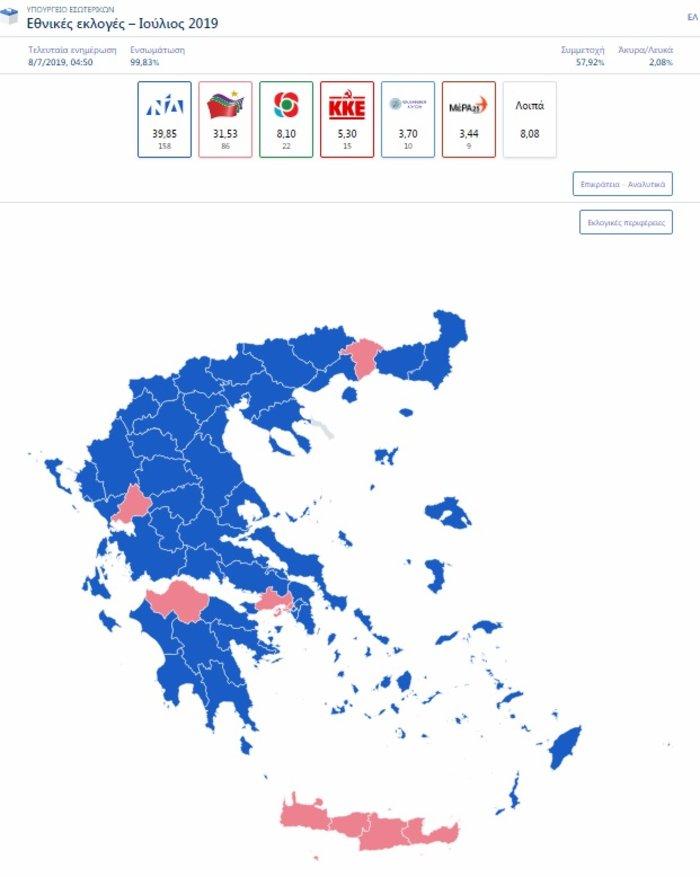 Τα τελικά αποτελέσματα, οι έδρες & οι βουλευτές που εκλέγονται