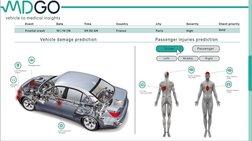 Νέα εποχή! Η ιατρική ενσωματώνεται μέσω Α.Ι. στο αυτοκίνητο