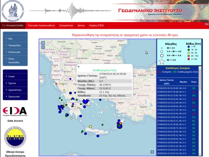 Νέος σεισμός 4 Ρίχτερ, αισθητός στην Αττική - εικόνα 2
