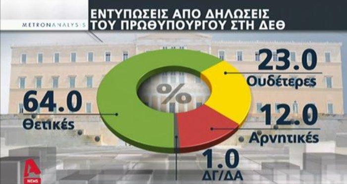 Νέα δημοσκόπηση: Πως αξιολογούν οι πολίτες Μητσοτάκη - Τσίπρα - εικόνα 3