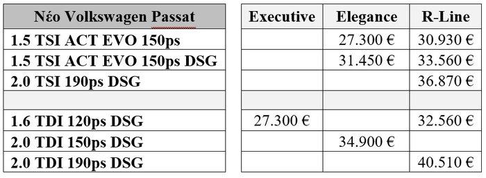 Το νέο Volkswagen Passat έφτασε στις εκθέσεις στην Ελλάδα - εικόνα 3