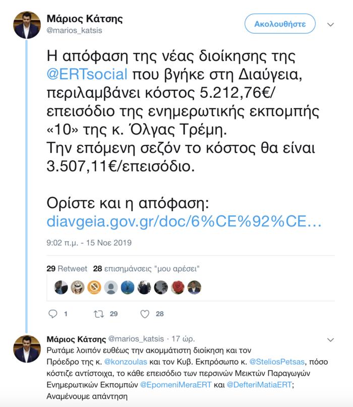 Πόσο στοιχίζει η εκπομπή της Όλγας Τρέμη;