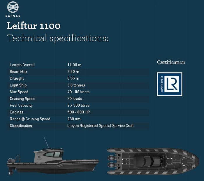 Αυτά είναι τα νέα φουσκωτά σκάφη που αποκτά το Λιμενικό - εικόνα 4
