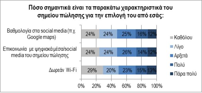 Έρευνα ΣΕΛΠΕ: Σε λογαριασμούς & φόρους το 80% του εισοδήματος μας - εικόνα 7