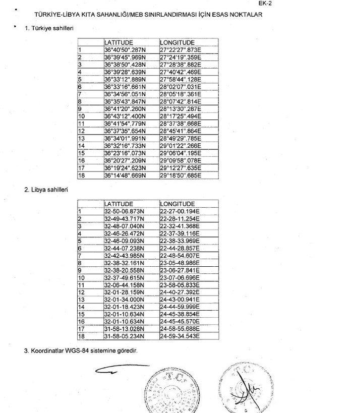 Στο ελληνικό υπουργείο Εξωτερικών η συμφωνία Τουρκίας - Λιβύης [έγγραφα] - εικόνα 4