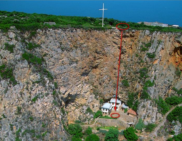 Αγιον Ορος: Αυτοκτόνησε με την εικόνα της Παναγίας αγκαλιά [εικόνα]