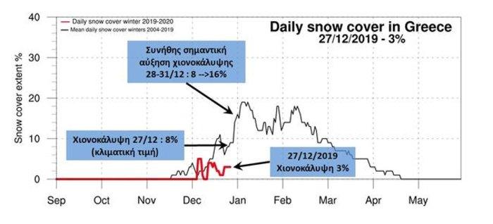 Meteo:Η χιονοκάλυψη στην Ελλάδα πριν τη Ζηνοβία
