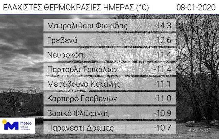Πολικό ψύχος στην Φωκίδα - Στους -14 °C το Μαυρολιθάρι