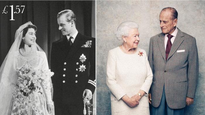 Ανάλυση: Που οφείλεται η υστερία με την βασιλική οικογένεια;