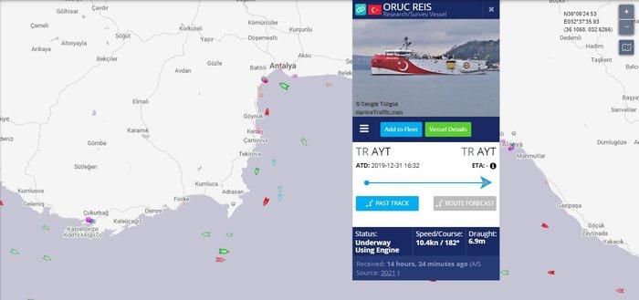 Εξελίξεις: Τουρκικό ερευνητικό στα σύνορα ΑΟΖ Ελλάδος - Κύπρου