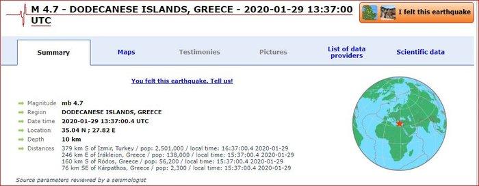 Νέος σεισμός 4.7 Ρίχτερ στα Δωδεκάνησα