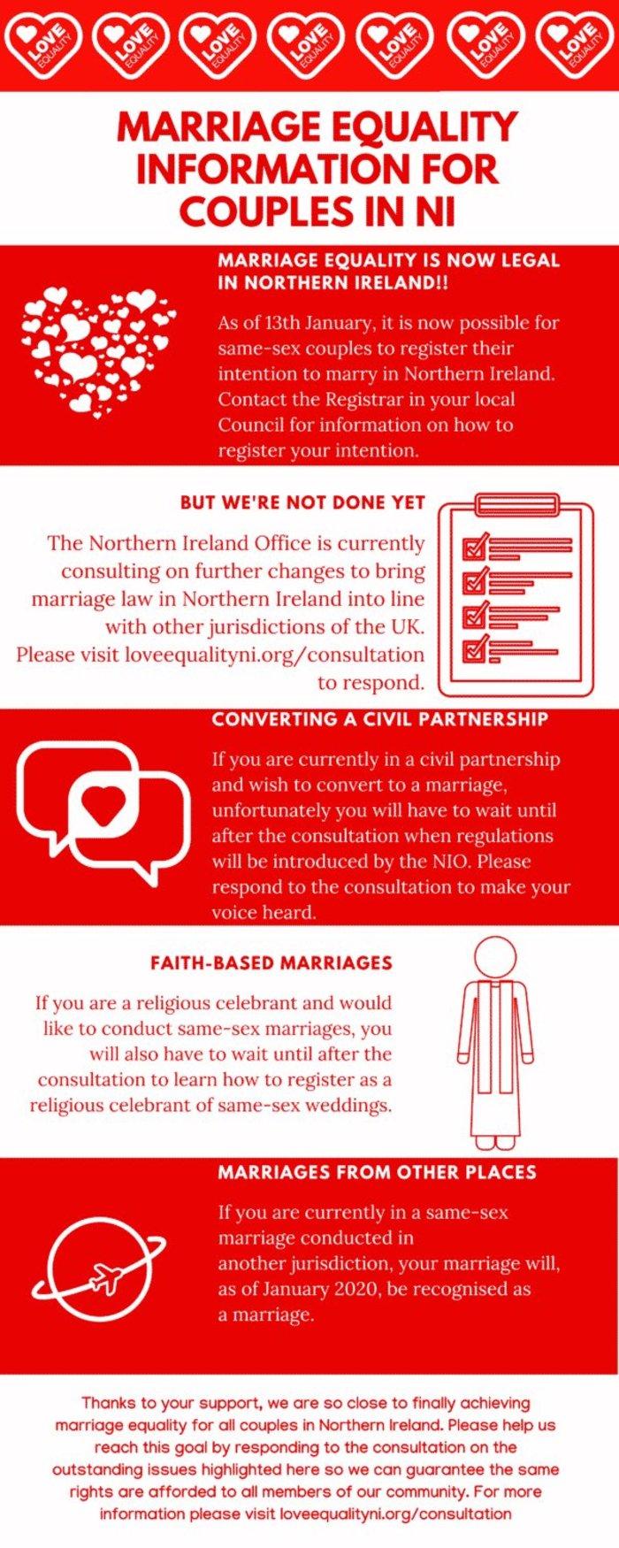 Ο πρώτος γάμος ομοφυλόφιλων γυναικών στη Β. Ιρλανδία