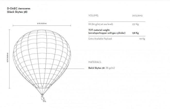 Η πρώτη πτήση αερόστατου με ενέργεια μόνον από τον ήλιο - εικόνα 2
